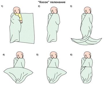Как Пеленать Ребенка Инструкция Видео - фото 3